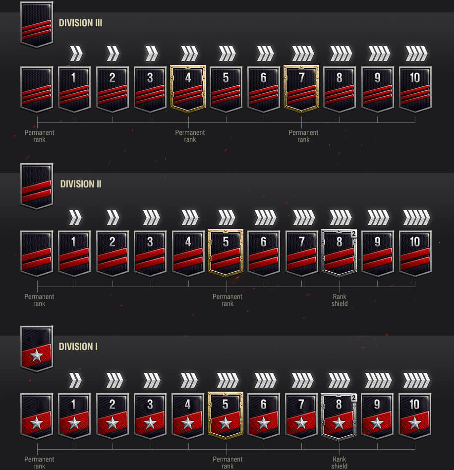 ranked battles season 2020