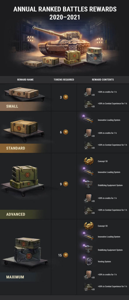 ranked battles rewards
